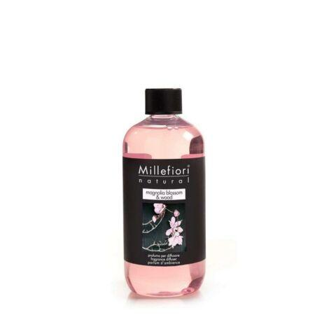 Millefiori Natural Magnolia Blossom & Wood Utántöltő 500ml